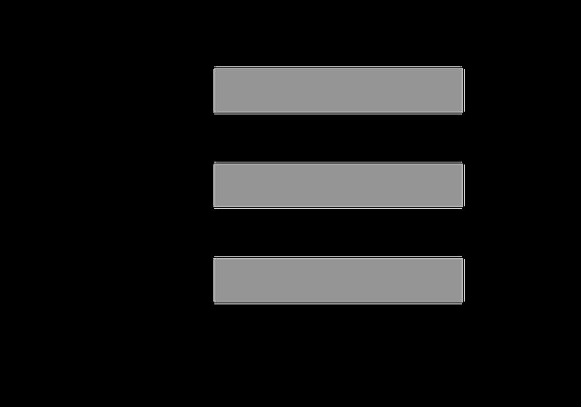 Registration & Inventory